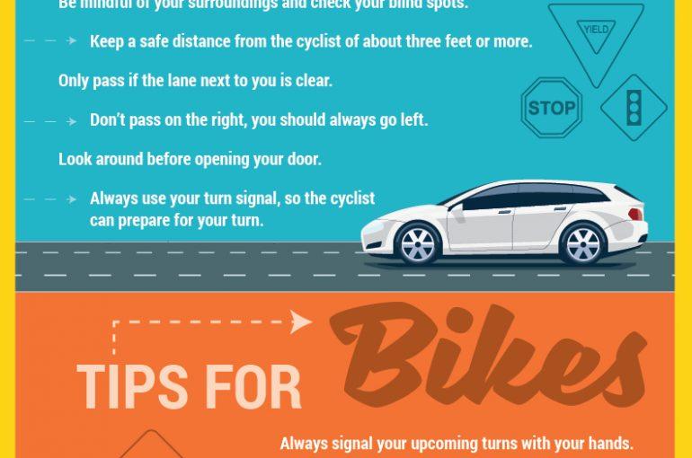 Infographic_ShareTheRoad_Bike